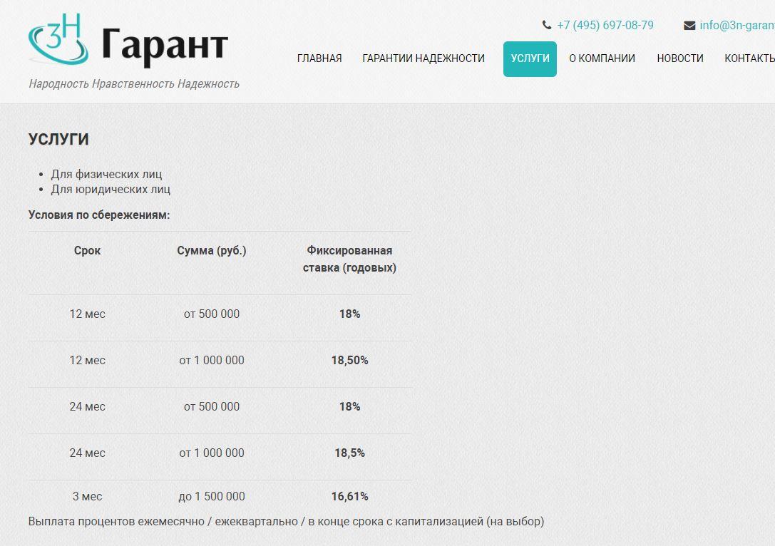 КПК «3Н Гарант»: телефонный спам по базе «Экспресс-кредита»