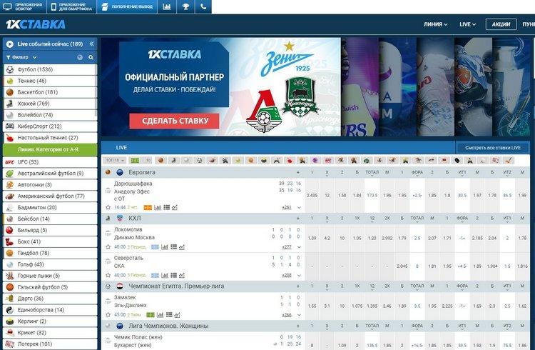 Кливленд индианс детройт тайгерс прогноз результат