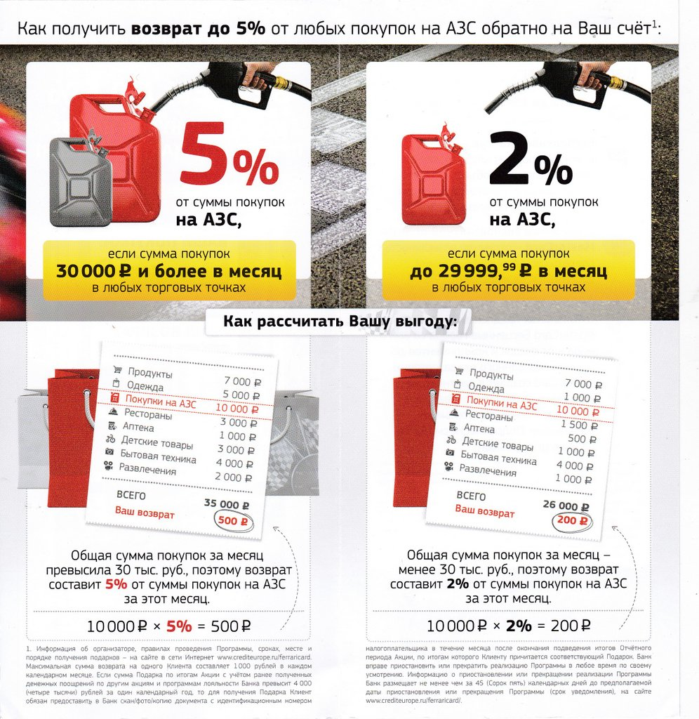 Рекламные буклеты Кредит Европа банка (2016 год)