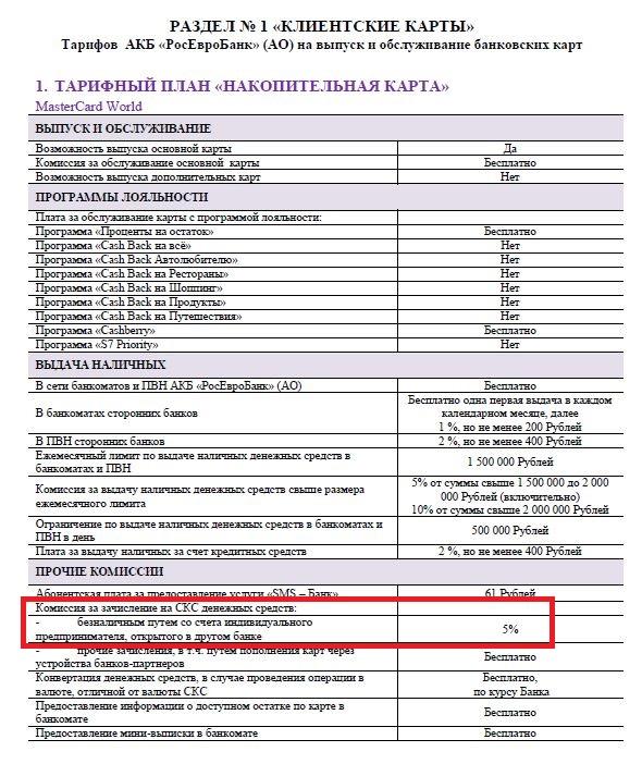 Накопительная карта Росевробанка: 7,25% на остаток до 3 млн