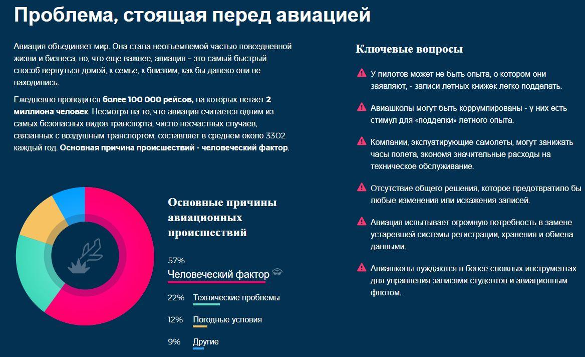 """""""Aeron.aero - трио белорусских мошенников"""""""