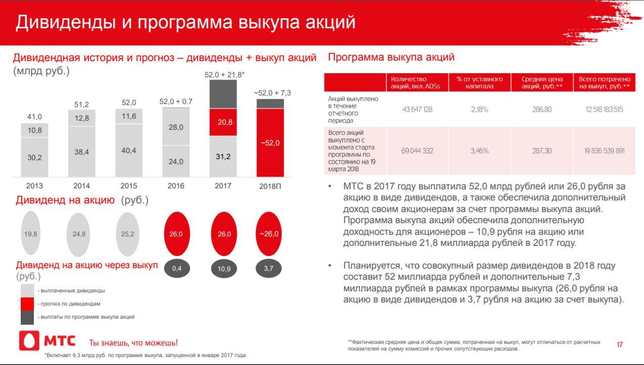 Финансовые показатели МТС в 2017 году