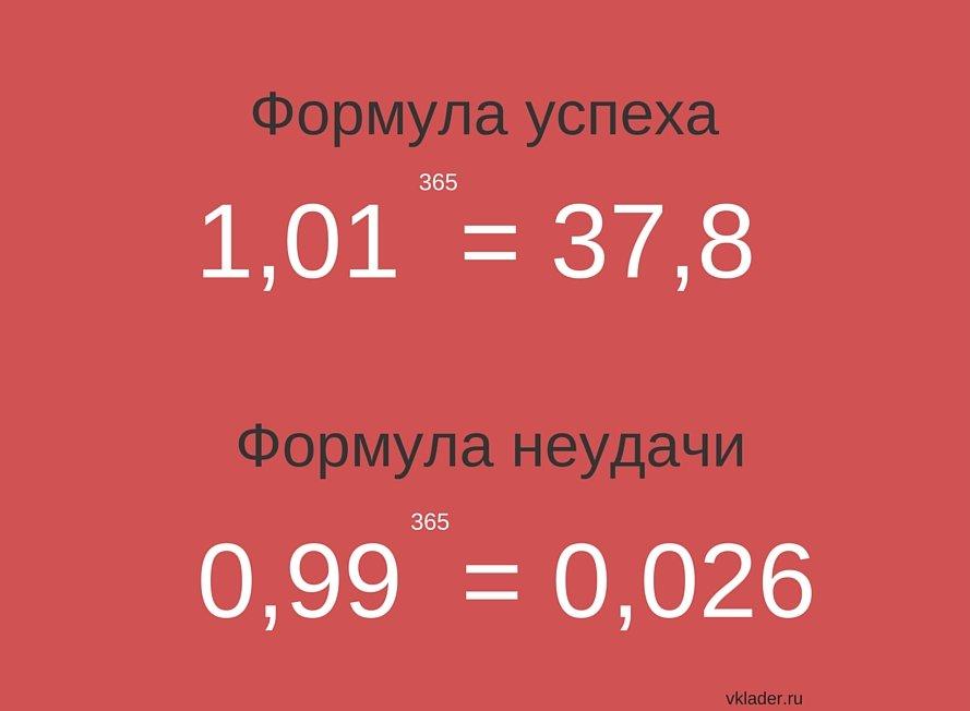 vklader_formula
