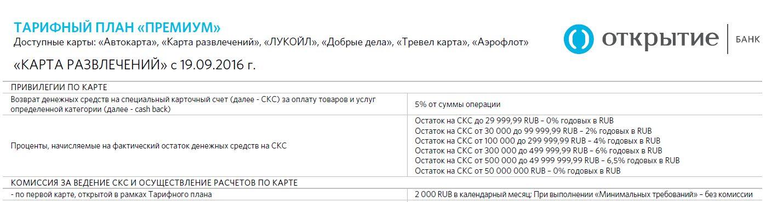 vklader_openbank_partycard4
