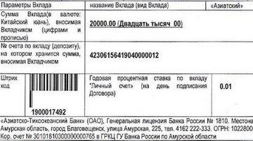 Как в России сделать депозит в китайских юанях