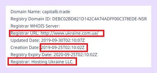 CapitalB: мошенники из Украины