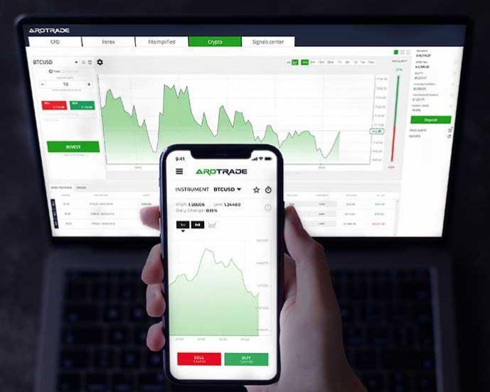 MarketsSoft (AROTRADE): мошенники на теме CFD (псевдобиржевая торговля)