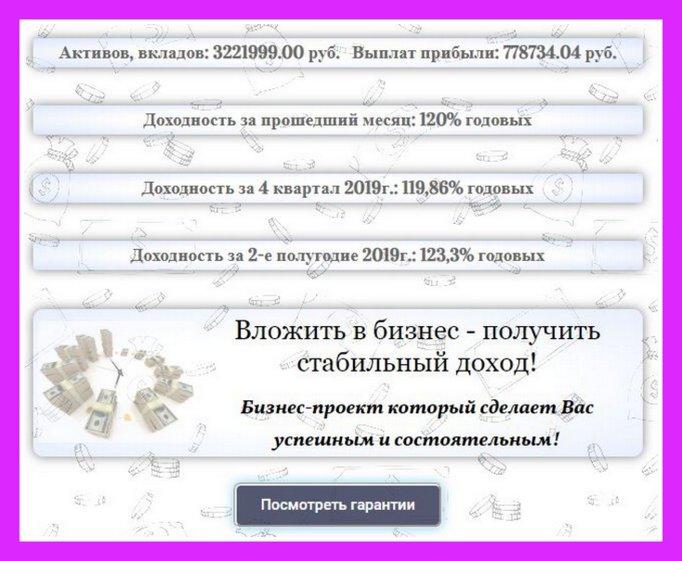 Biznes Group (Пермь): не рекомендуем