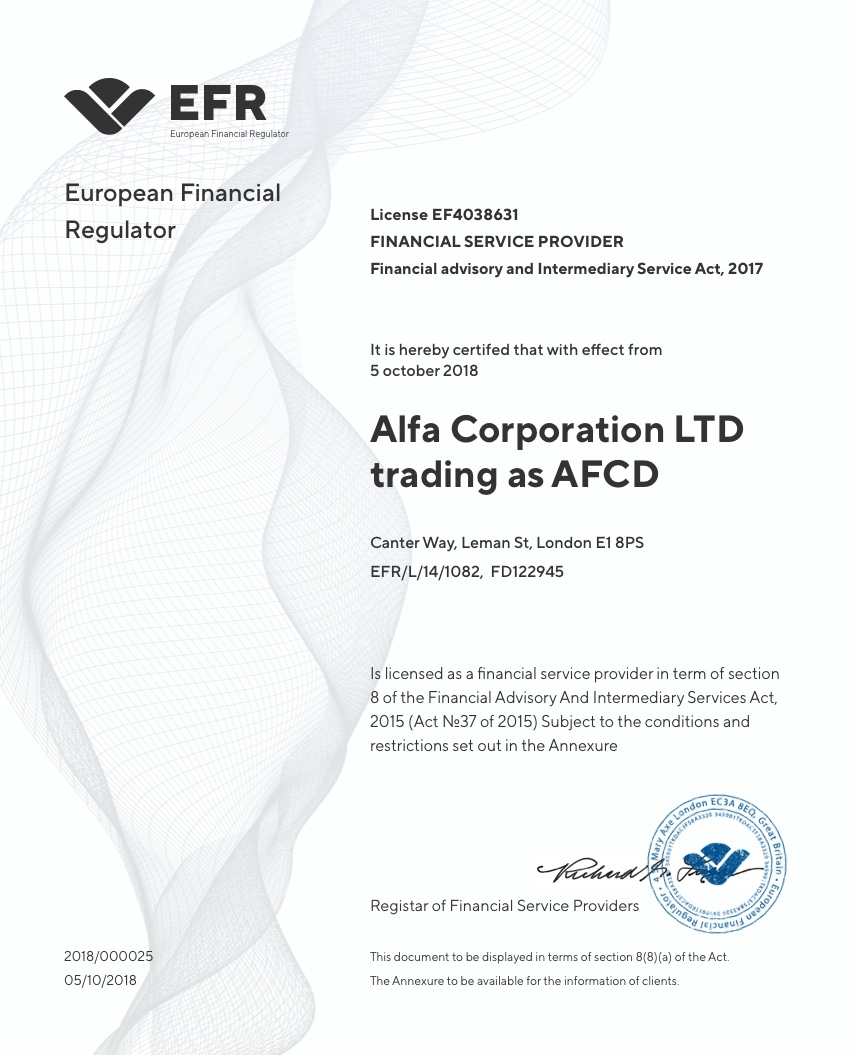 Осторожно, ЦРТО, 24option, Alfa Corporation