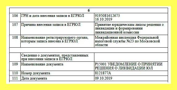 КПК «Максимум» проиграл суд и ликвидируется
