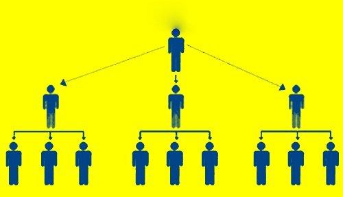 Что такое матричная пирамида