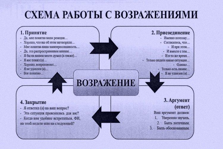 Бойлерная. Российский вариант (откровение бывшего сотрудника)