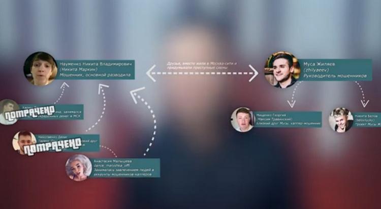 Расследование: Муса Жиляев, Максим Травинский, Никита Белов, Никита Маркин