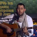 Если бы Семён Слепаков стал акционером «Газпрома»...