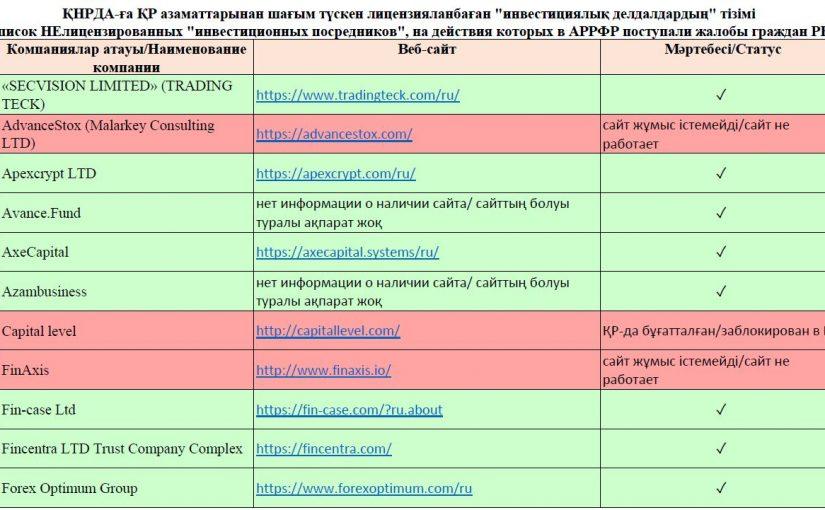 Казахстан завёл чёрный список брокеров