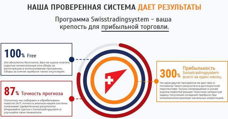 swisstradingsystem (Swiss Trading System): мошенники MAXITRADE