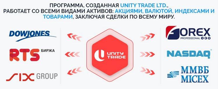 UNITY TRADE — мошенники